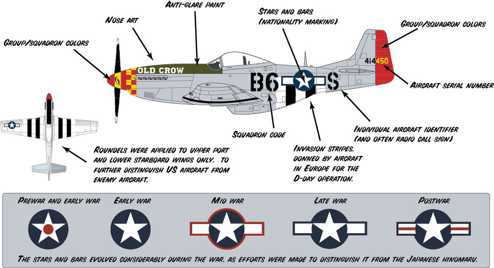 air force aircraft insignia